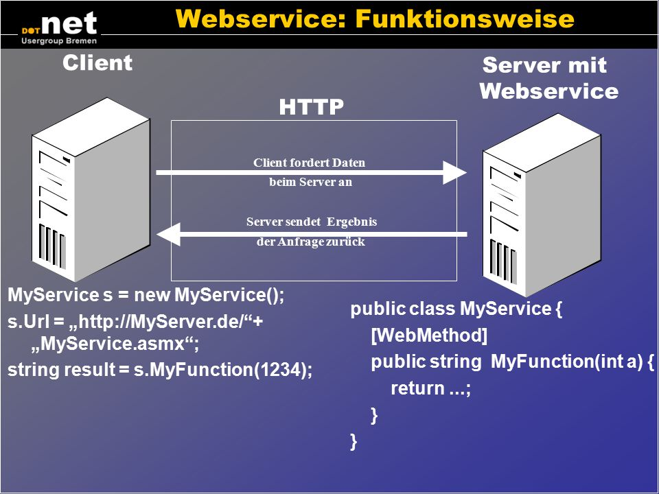 Webservice: Funktionsweise