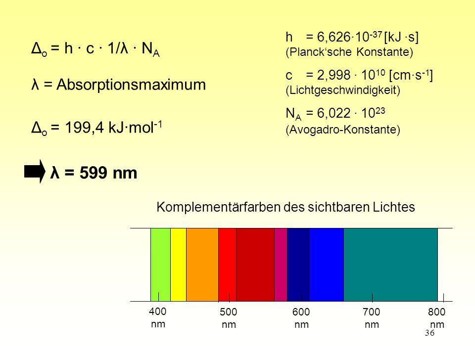 Komplementärfarben des sichtbaren Lichtes