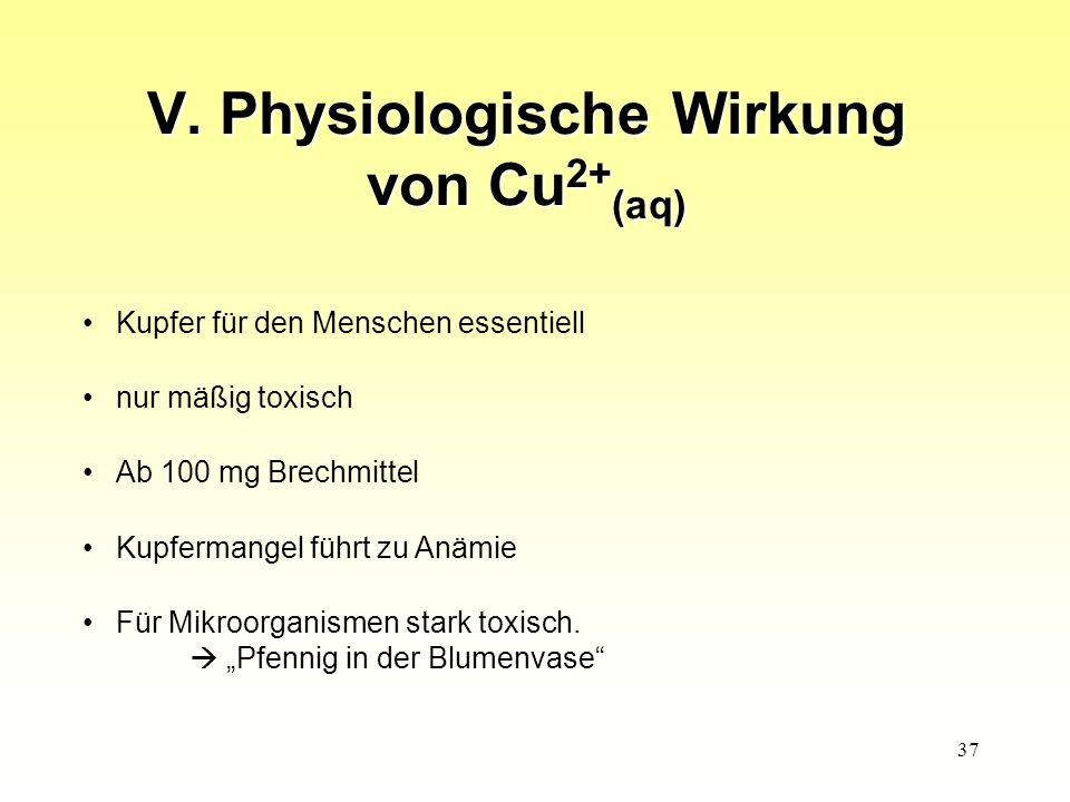 V. Physiologische Wirkung von Cu2+(aq)