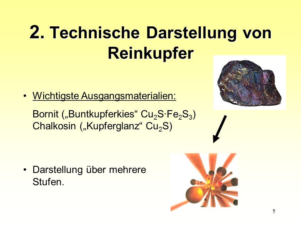 2. Technische Darstellung von Reinkupfer