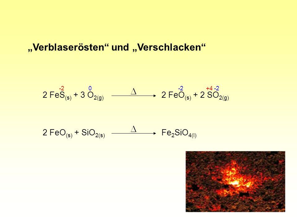 """""""Verblaserösten und """"Verschlacken"""