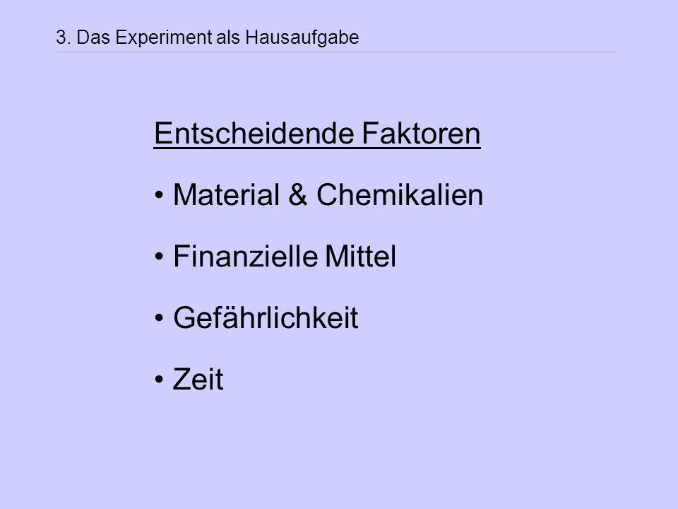 Entscheidende Faktoren Material & Chemikalien Finanzielle Mittel