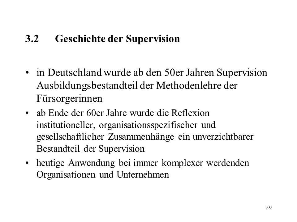 3.2 Geschichte der Supervision