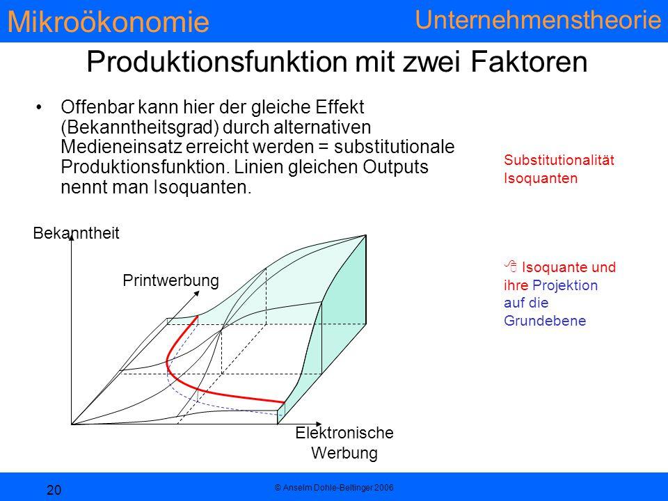Produktionsfunktion mit zwei Faktoren