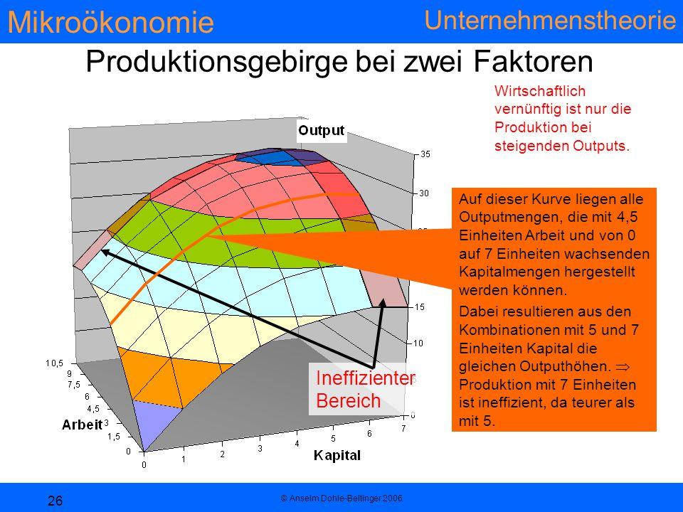Produktionsgebirge bei zwei Faktoren