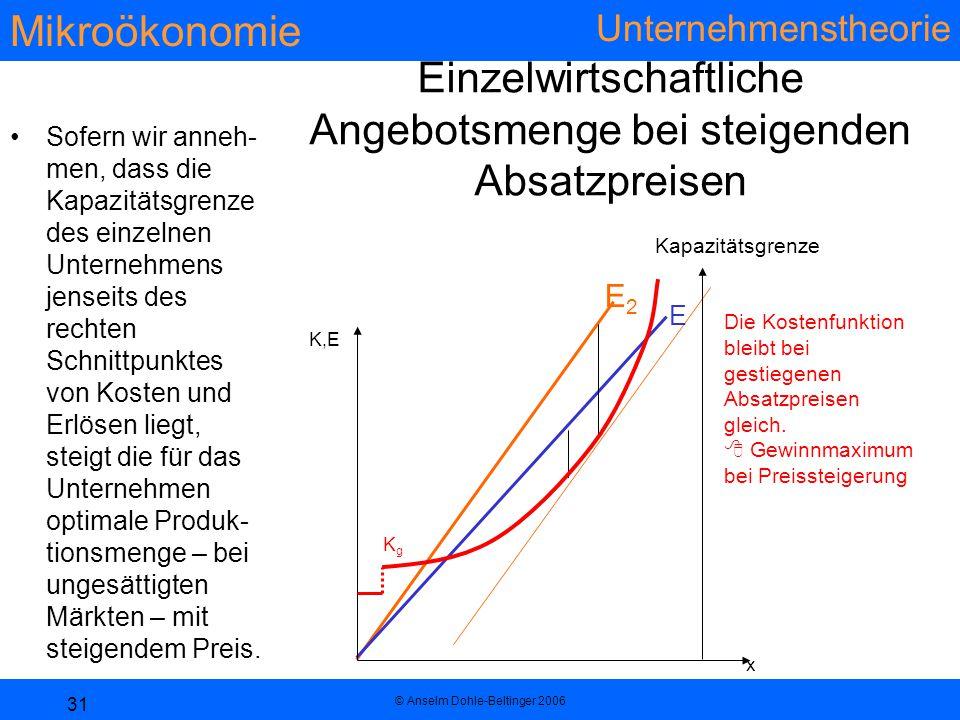 Einzelwirtschaftliche Angebotsmenge bei steigenden Absatzpreisen