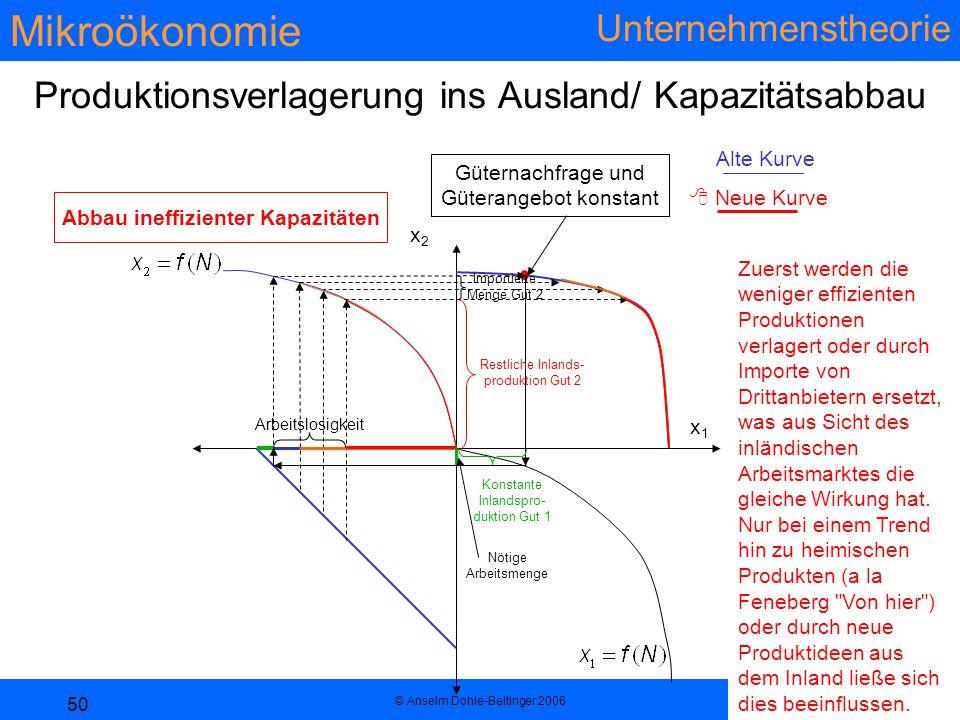Produktionsverlagerung ins Ausland/ Kapazitätsabbau