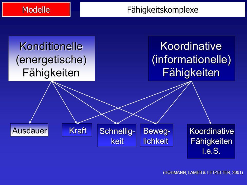 Konditionelle Koordinative (energetische) (informationelle)