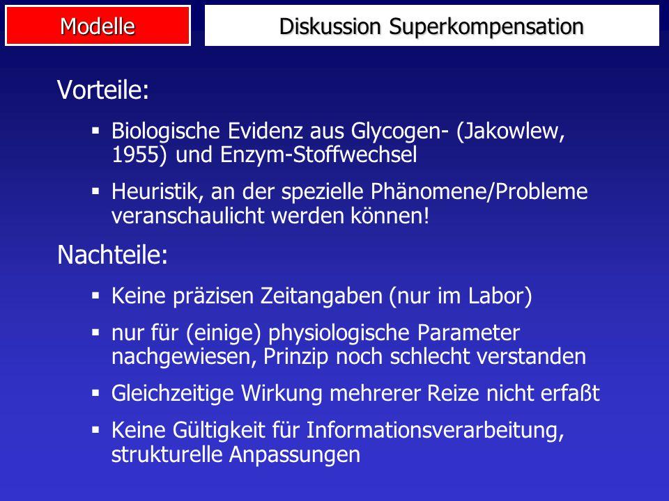 Diskussion Superkompensation