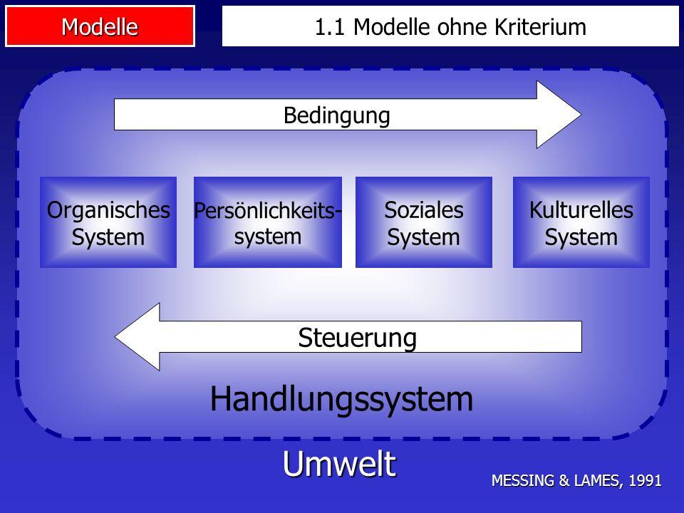 Handlungssystem Umwelt Steuerung 1.1 Modelle ohne Kriterium Bedingung
