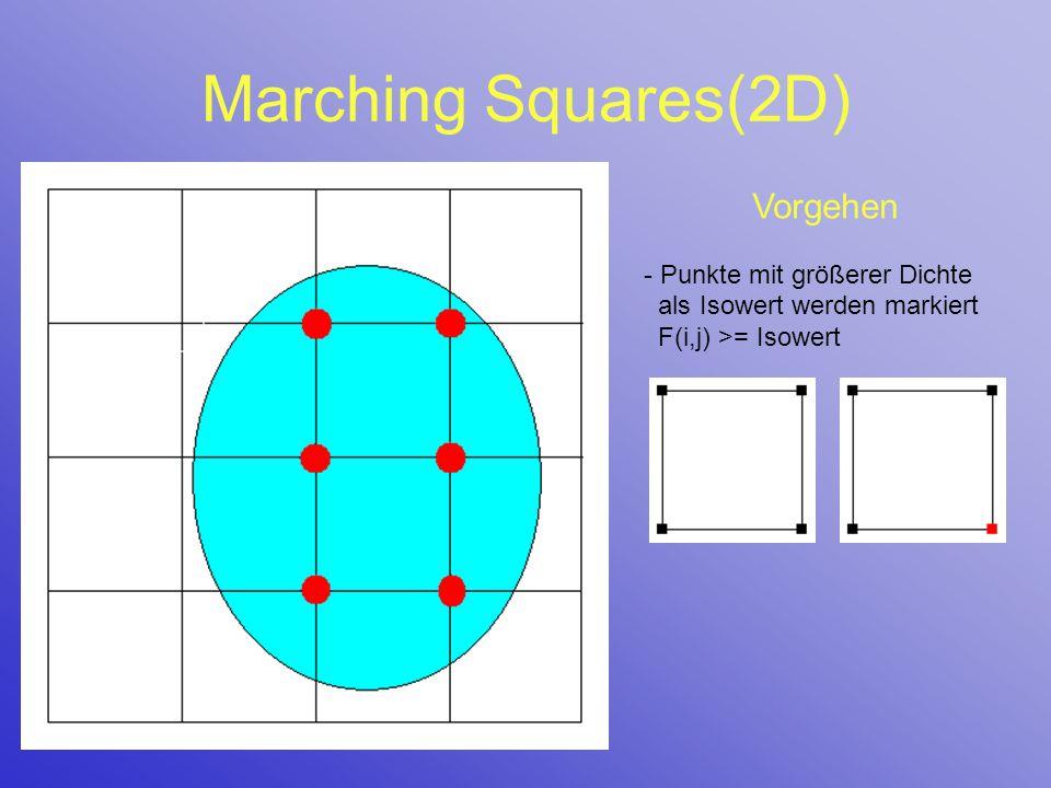 Marching Squares(2D) Vorgehen