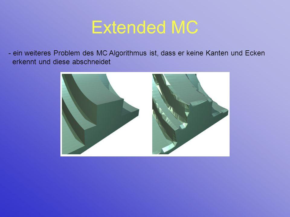 Extended MC - ein weiteres Problem des MC Algorithmus ist, dass er keine Kanten und Ecken erkennt und diese abschneidet.