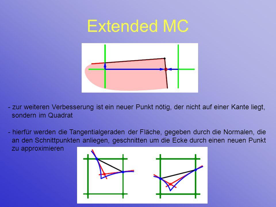 Extended MC zur weiteren Verbesserung ist ein neuer Punkt nötig, der nicht auf einer Kante liegt, sondern im Quadrat.