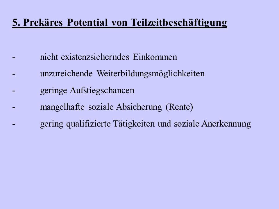 5. Prekäres Potential von Teilzeitbeschäftigung