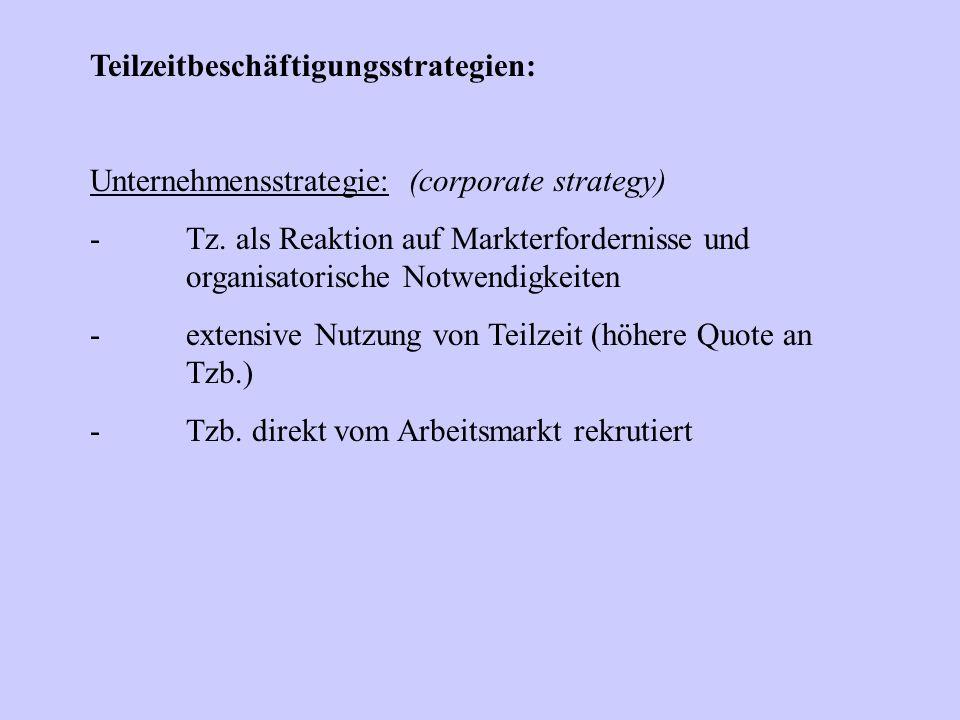 Teilzeitbeschäftigungsstrategien: