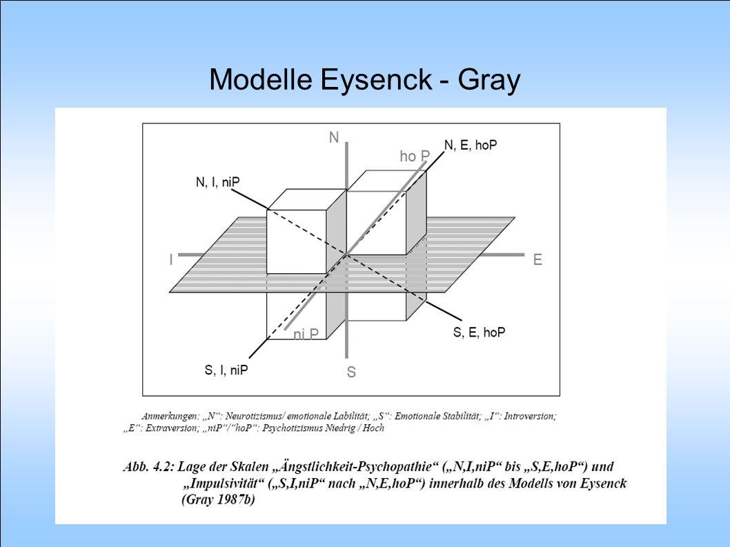 Modelle Eysenck - Gray