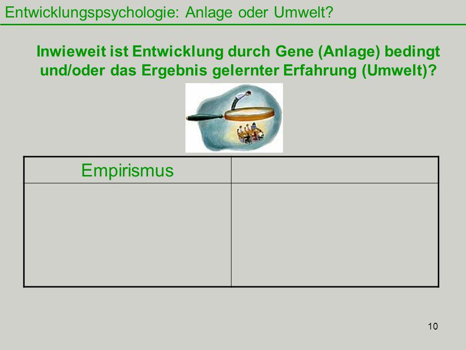 Empirismus Entwicklungspsychologie: Anlage oder Umwelt