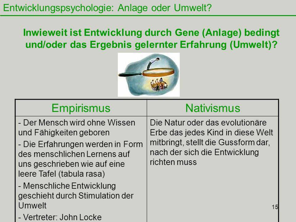 Empirismus Nativismus Entwicklungspsychologie: Anlage oder Umwelt