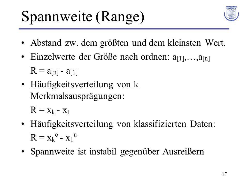 Spannweite (Range) Abstand zw. dem größten und dem kleinsten Wert.