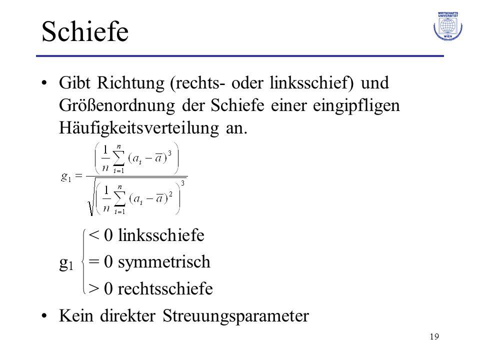 Schiefe Gibt Richtung (rechts- oder linksschief) und Größenordnung der Schiefe einer eingipfligen Häufigkeitsverteilung an.