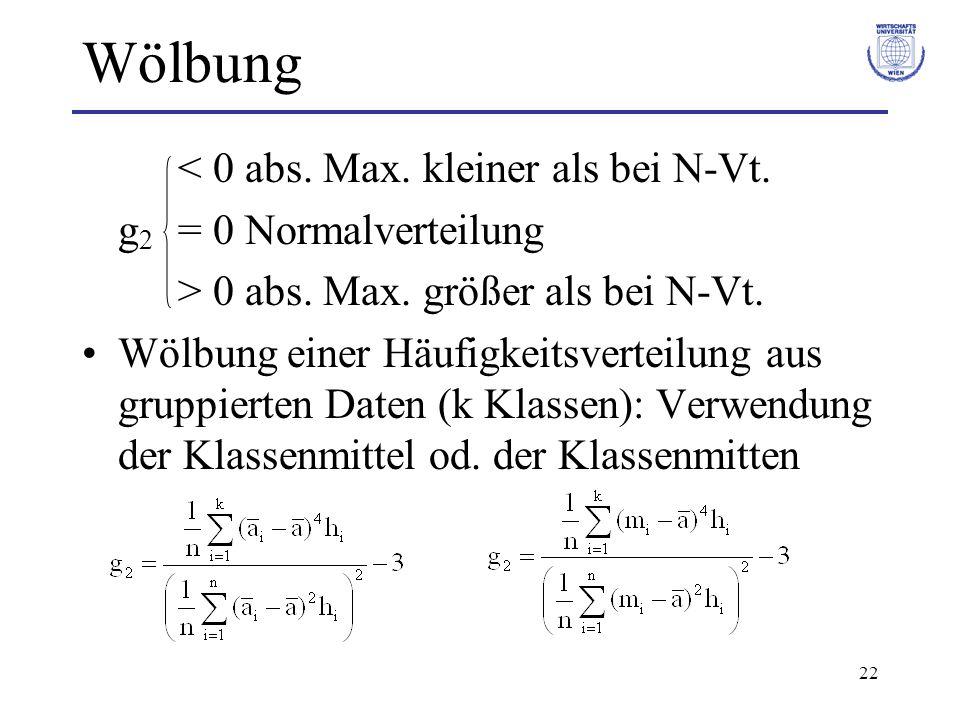 Wölbung < 0 abs. Max. kleiner als bei N-Vt. g2 = 0 Normalverteilung