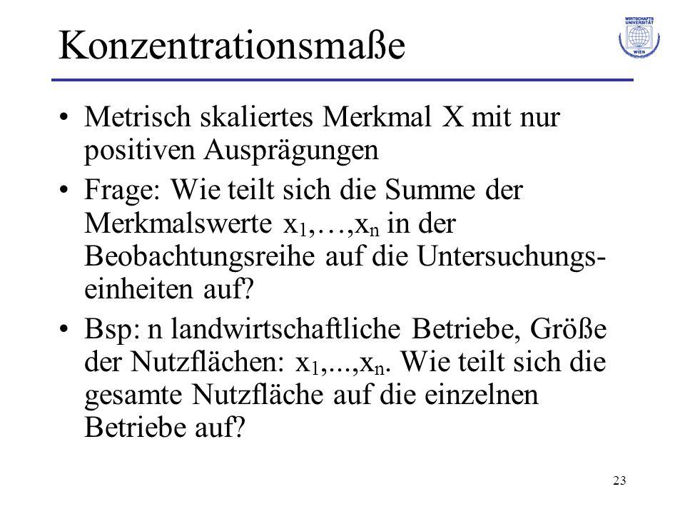 Konzentrationsmaße Metrisch skaliertes Merkmal X mit nur positiven Ausprägungen.