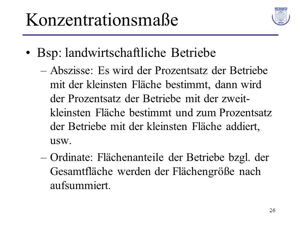 Konzentrationsmaße Bsp: landwirtschaftliche Betriebe