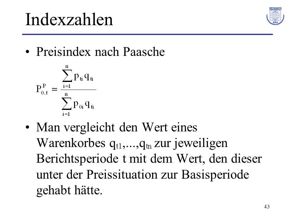 Indexzahlen Preisindex nach Paasche