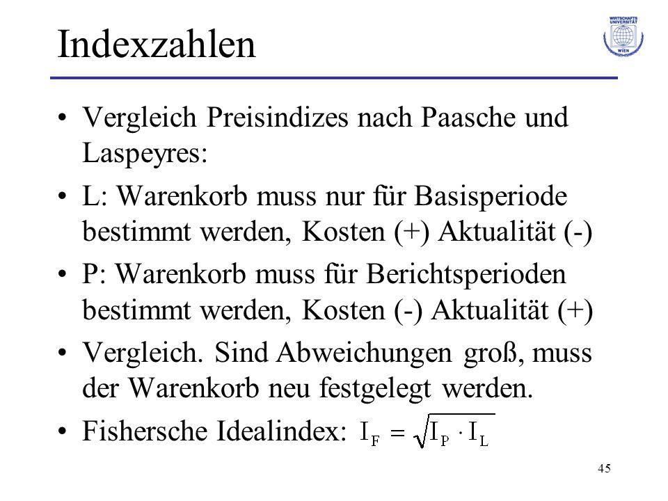 Indexzahlen Vergleich Preisindizes nach Paasche und Laspeyres: