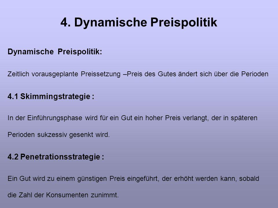 4. Dynamische Preispolitik