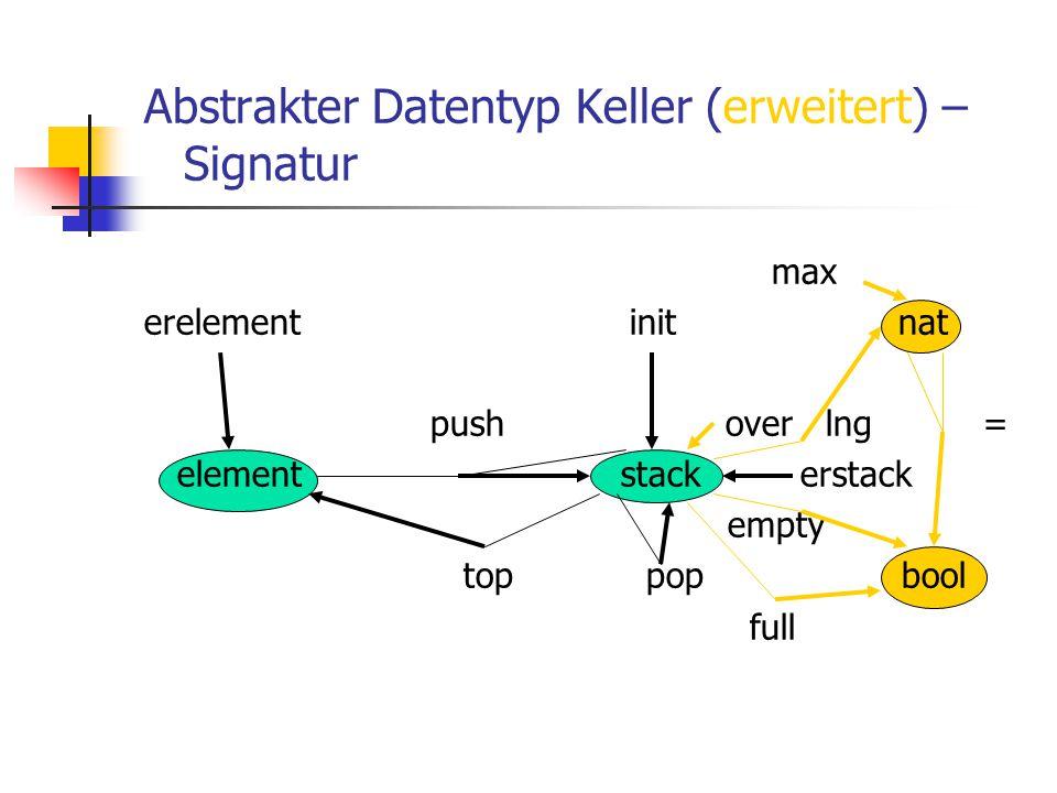 Abstrakter Datentyp Keller (erweitert) – Signatur