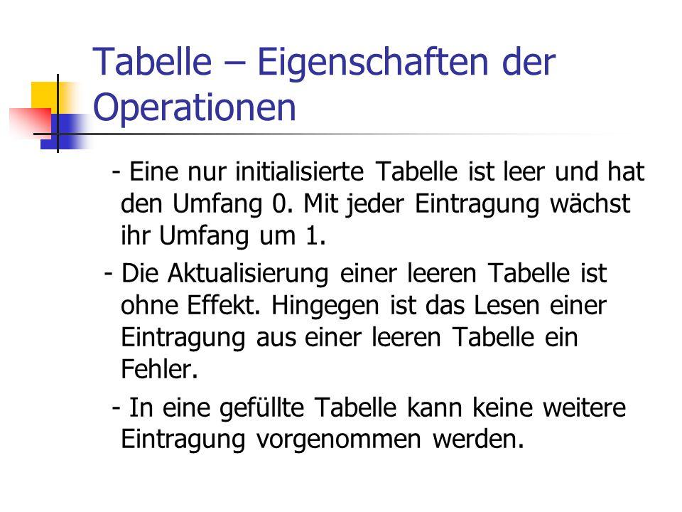 Tabelle – Eigenschaften der Operationen