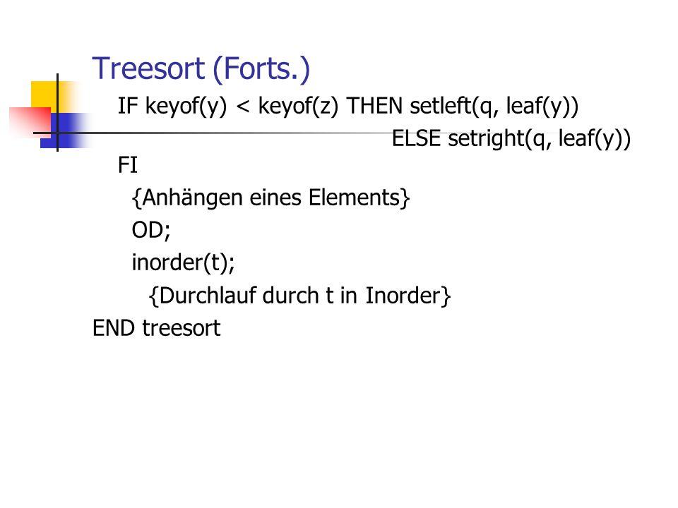 Treesort (Forts.) IF keyof(y) < keyof(z) THEN setleft(q, leaf(y))