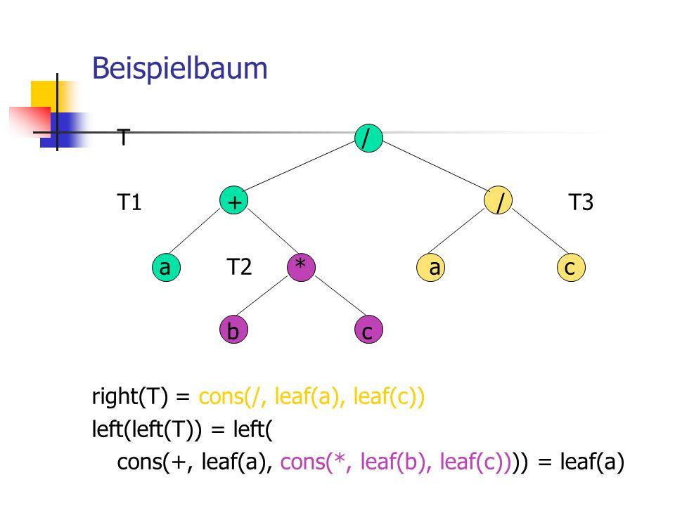 Beispielbaum T / T1 + / T3 a T2 * a c b c