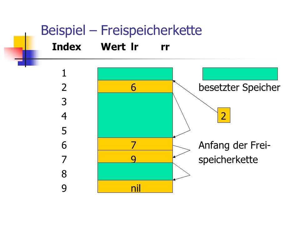 Beispiel – Freispeicherkette