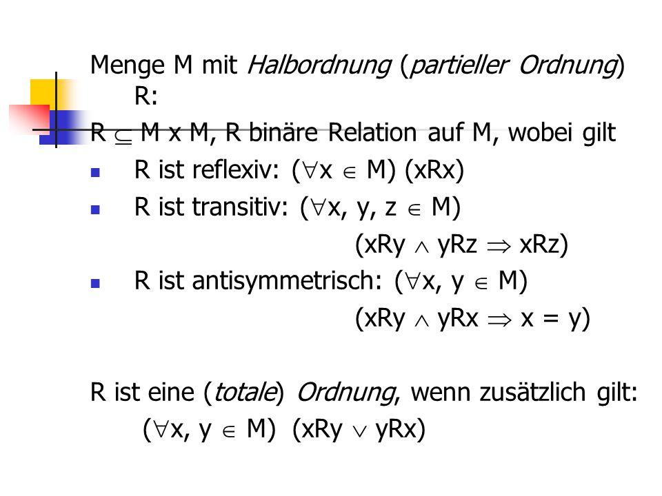Menge M mit Halbordnung (partieller Ordnung) R: