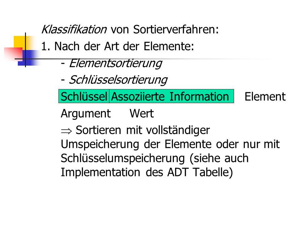 Klassifikation von Sortierverfahren: 1
