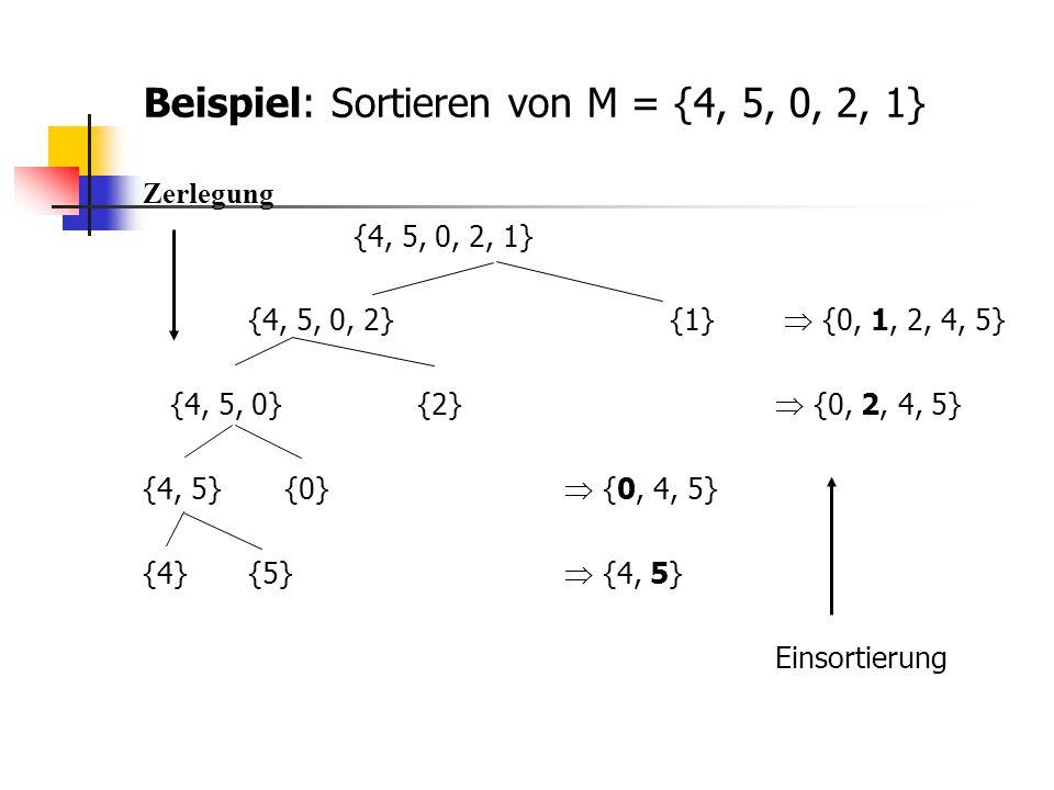 Beispiel: Sortieren von M = {4, 5, 0, 2, 1}