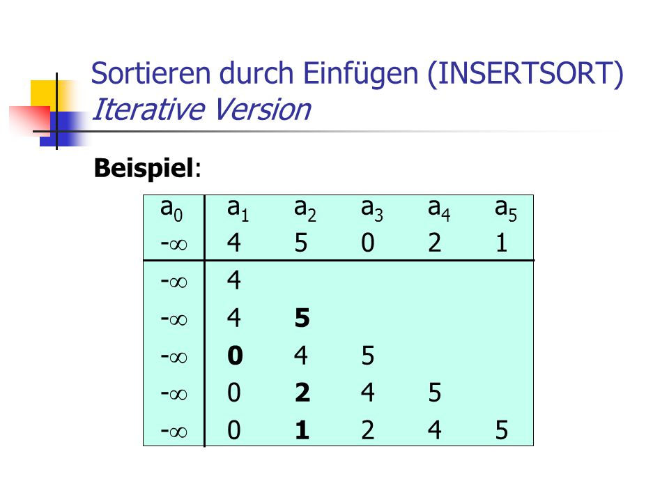 Sortieren durch Einfügen (INSERTSORT) Iterative Version