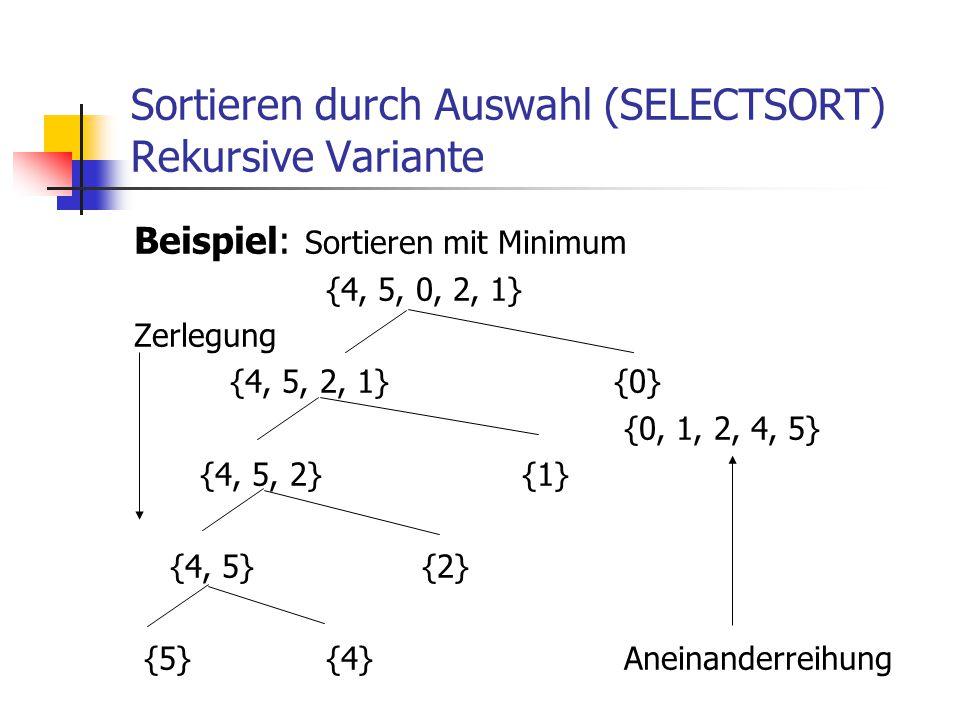 Sortieren durch Auswahl (SELECTSORT) Rekursive Variante
