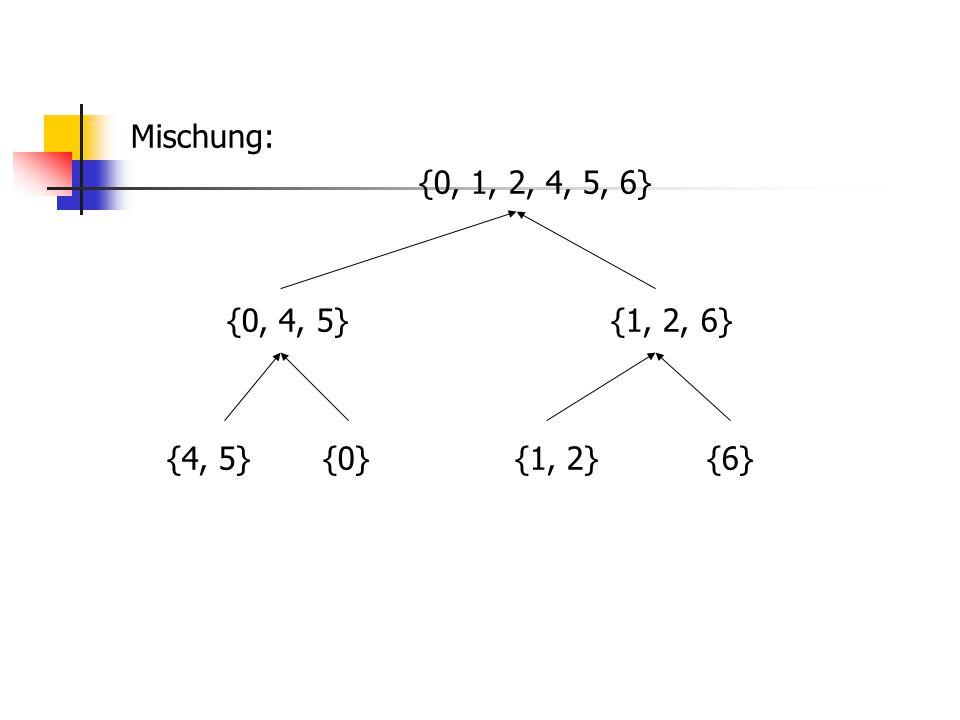 Mischung: {0, 1, 2, 4, 5, 6} {0, 4, 5} {1, 2, 6} {4, 5} {0} {1, 2} {6}