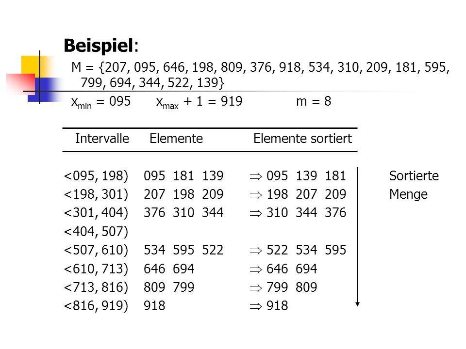 Beispiel: M = {207, 095, 646, 198, 809, 376, 918, 534, 310, 209, 181, 595, 799, 694, 344, 522, 139}