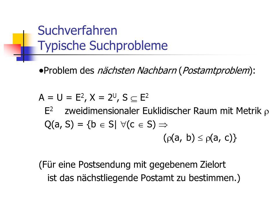 Suchverfahren Typische Suchprobleme
