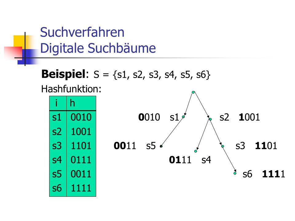 Suchverfahren Digitale Suchbäume