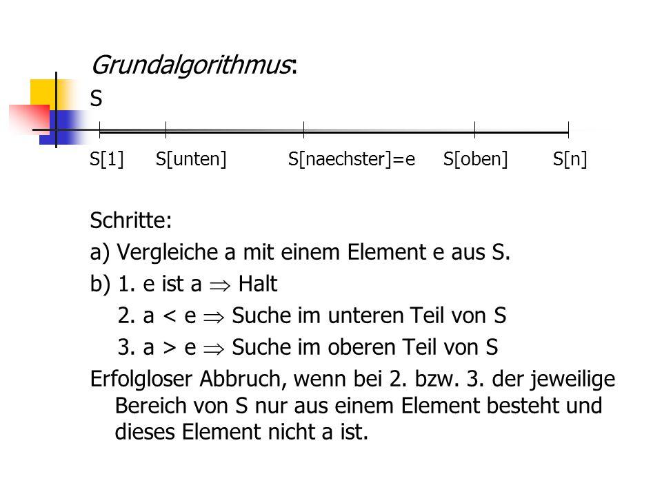 Grundalgorithmus: S Schritte: