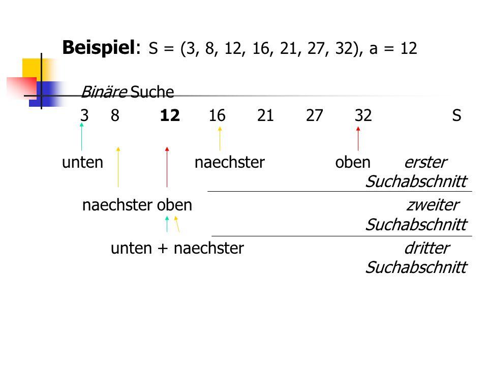 Beispiel: S = (3, 8, 12, 16, 21, 27, 32), a = 12 Binäre Suche
