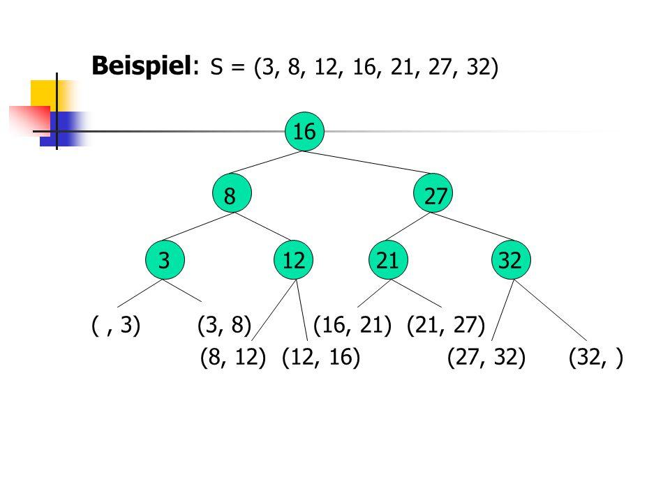 Beispiel: S = (3, 8, 12, 16, 21, 27, 32) 16. 8 27.