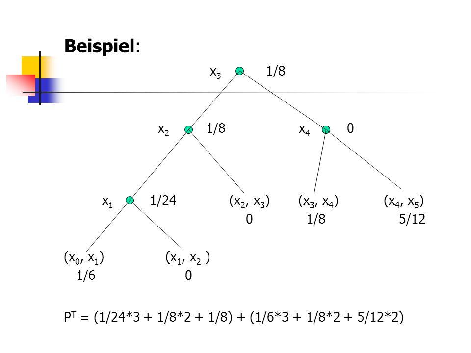 Beispiel: x3 1/8 x2 1/8 x4 0 x1 1/24 (x2, x3) (x3, x4) (x4, x5)