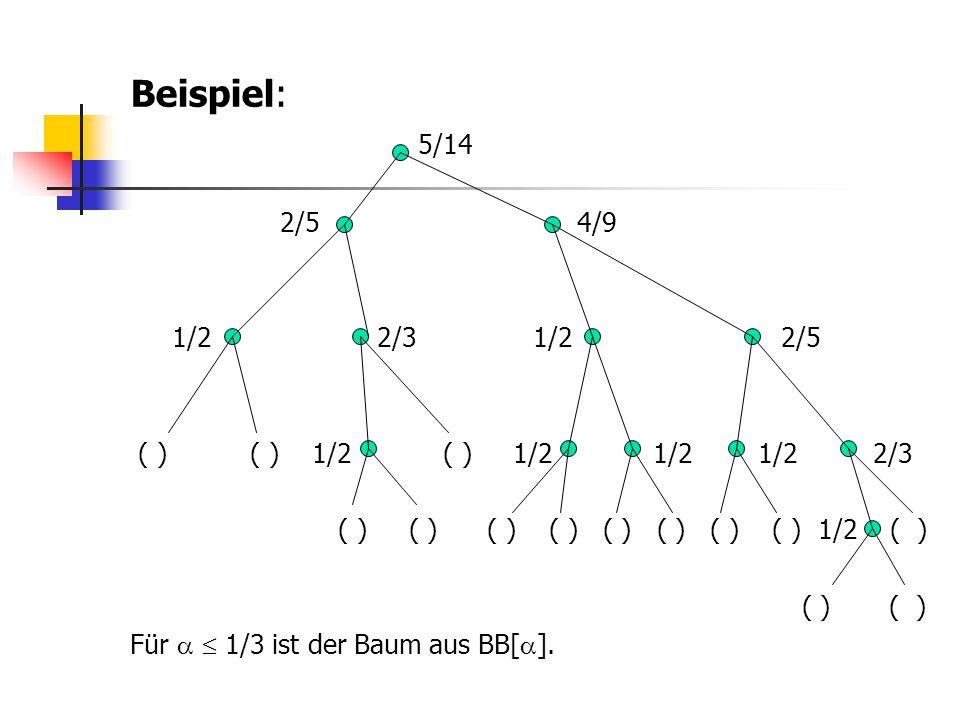Beispiel: 5/14 2/5 4/9 1/2 2/3 1/2 2/5 ( ) ( ) 1/2 ( ) 1/2 1/2 1/2 2/3
