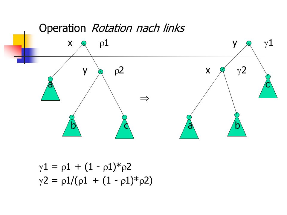 Operation Rotation nach links